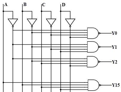 logic diagram of decoder types of binary decoders applications