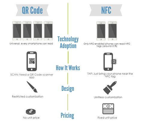 comprehensive layout definition what is nfc a comprehensive nfc definition