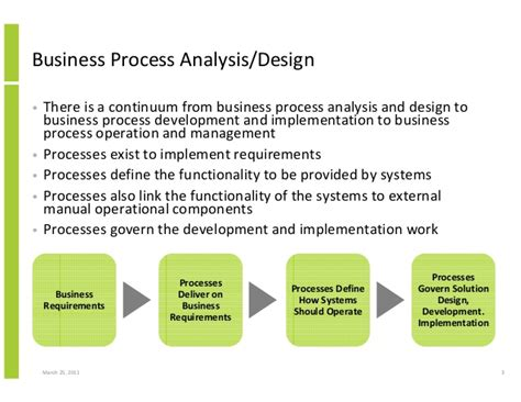 design definition in business business process analysis and design importance of