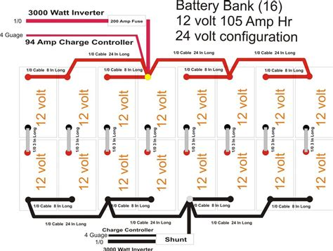 solar battery bank wiring diagrams for series 45 wiring
