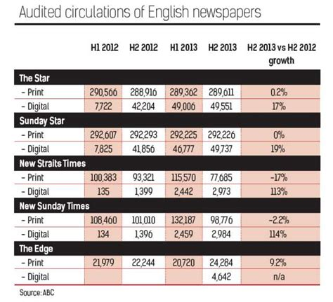 audit bureau of circulation merbok times 05 14