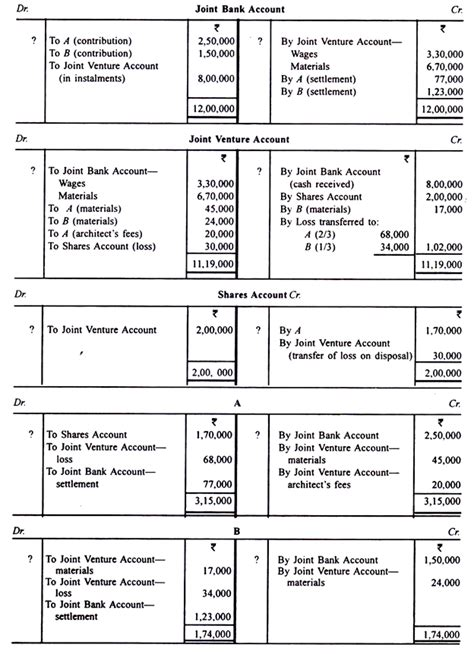 joint venture bank how to maintain separate books of joint venture