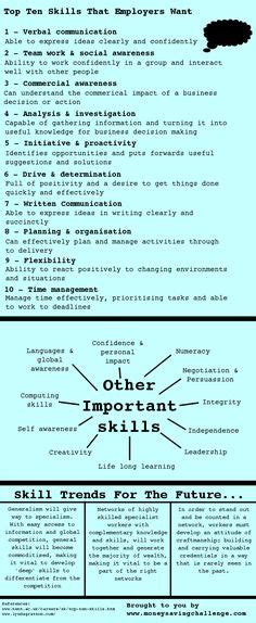 interview questions for corporate biography image result for bio data word format download resume