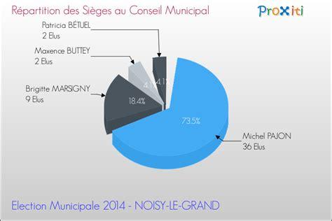 bureau de vote noisy le grand les 233 lections municipales 2014 224 noisy le grand 93160