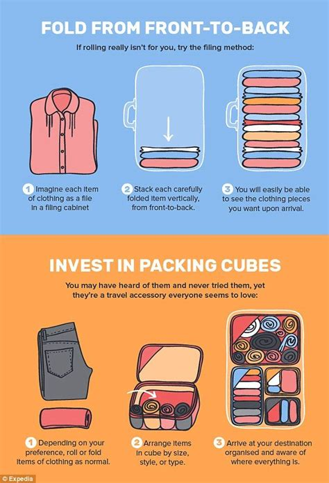 packing hacks 25 best ideas about packing hacks on travel