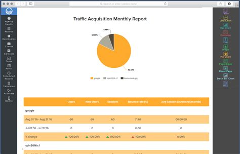 google analytics monthly client report template reportgarden