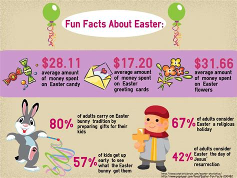 easter facts trivia fun facts about easter scot scoop news