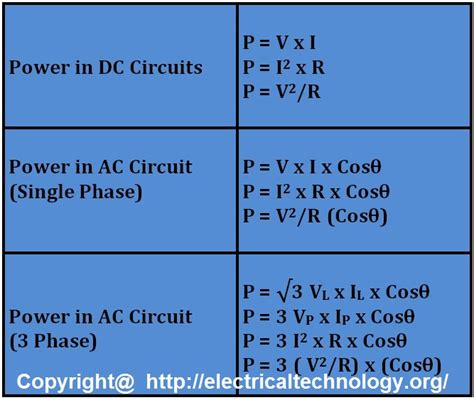 three phase induction motor formulas 3 phase auto transformer wiring diagram 3 get free image about wiring diagram