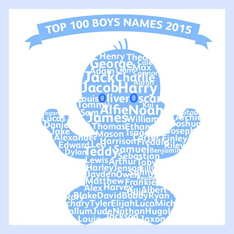 names for boys the top 100 boys names 2015 continued bounty