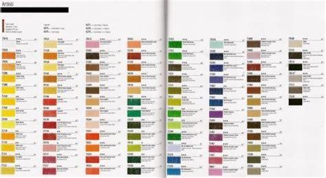 colorificio carboni pavia hobby e arti pavia pv colorificio f lli carboni