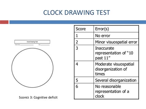 clock drawing test alzheimers disease