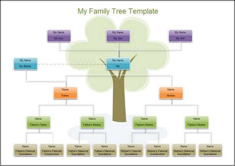 microsoft word family tree template family tree template microsoft word 2013 pictures reference