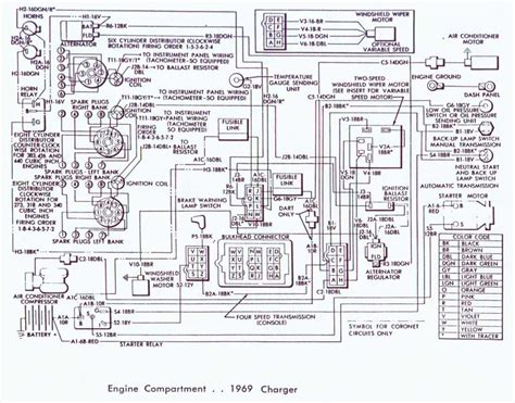 dodge 2 4 tiger shark engine diagram dodge get free