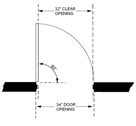Bathroom Door Size by Standard Bathroom And Guidelines With Measurements