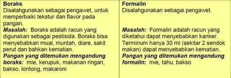 Pengawet Makanannatrium Benzoat 15gr kimia vianti