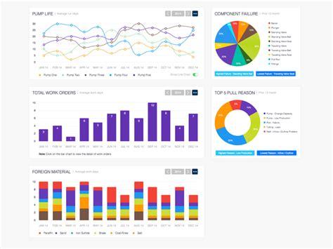 charts diagrams ticket ios app sketch freebie free