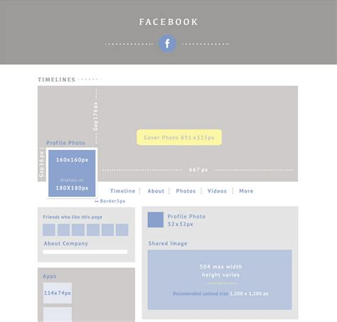 html themes like facebook social media templates facebook facebook template sle