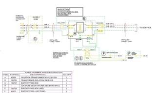 isolation transformer earth wiring technical discussion yachtforums we big boats