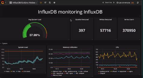 zabbix api tutorial visualize time series data with open source grafana and