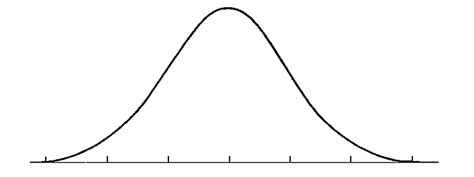 blank normal distribution curve sketch coloring page