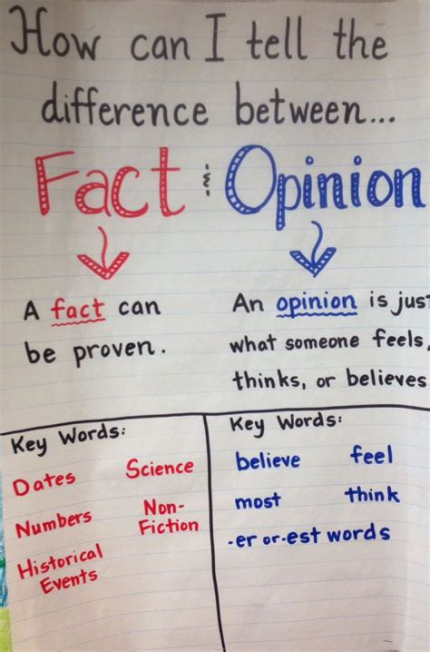 picture books to teach fact and opinion 17 images about fact vs opinion on anchor