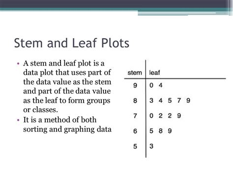 stem and leaf plot bing images