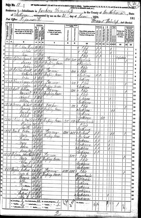 Ohio Records 1850 Scrapbook Generated By Family Tree Heritage