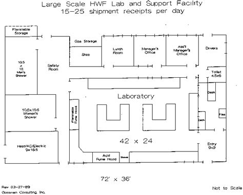 layout plan of laboratory plant tissue culture laboratory design layout