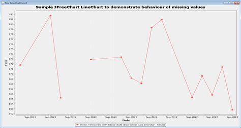 java swing charts jfreechart diagram types choice image how to guide and