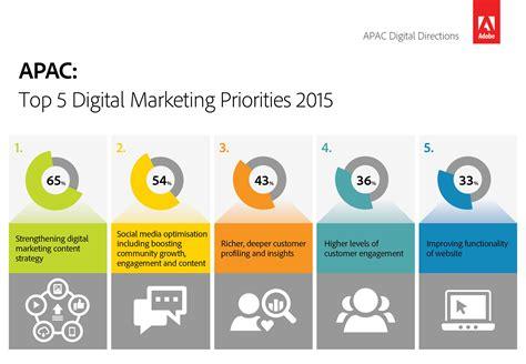 Top Mba Marketing Programs 2015 by Top 5 Digital Marketing Priorities 2015
