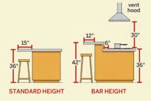 Kitchen Island Dimensions kitchen island height chairs myideasbedroom com