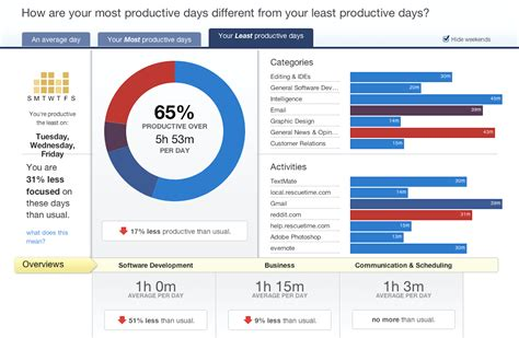 Time Management Apps For Mba by 17 Time Management Apps To Win Back Hours Each Day