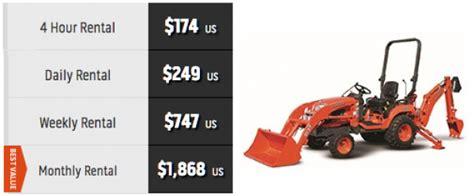 cost  rent heavy equipment