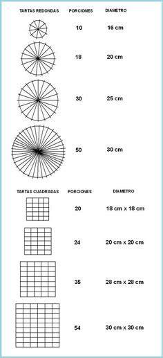 medidas de pasteles 1000 images about equivalencias y tablas on pinterest