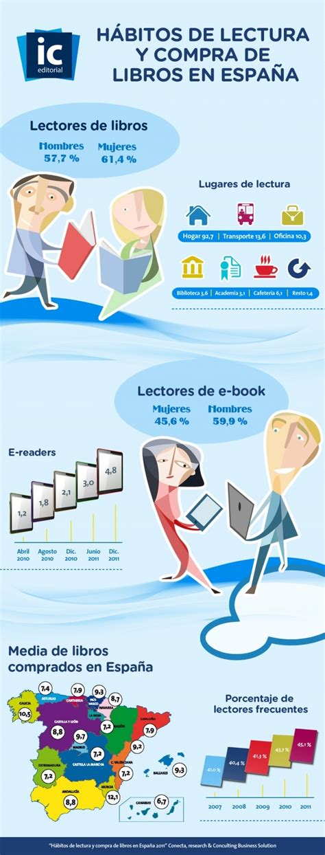libro a world of information 35 best images about infografias infographic mundo del libro world book on