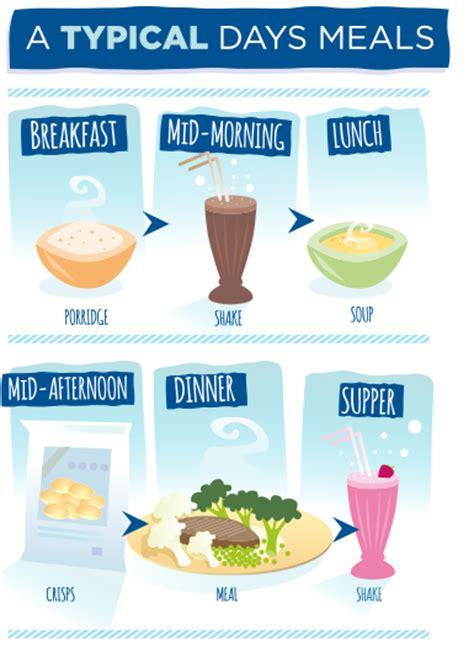 800 Calorie Diet by Low Calorie Diet Plan 800 Calorie Diet Lcd Diet Meal