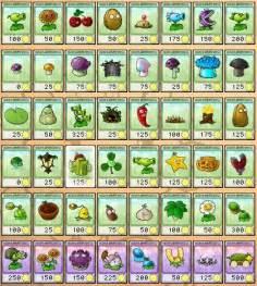 Jual Ic Top 256pn Kaskus informasi dan tips menarik seputar plants vs zombies kaskus