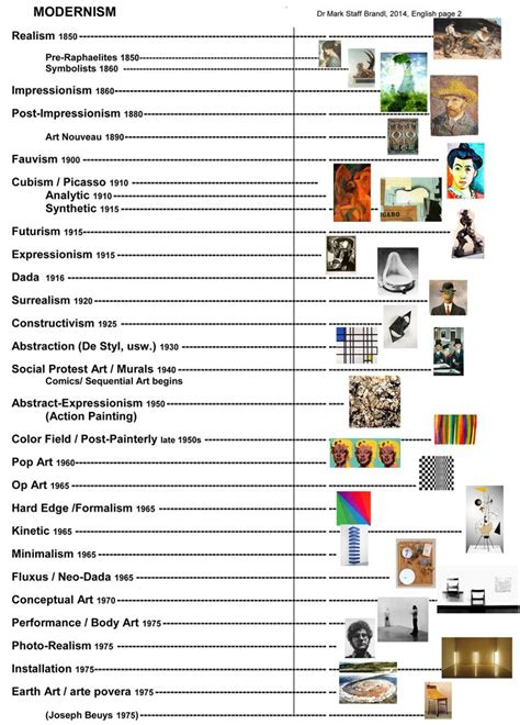 art design movements timeline 17 best images about timelines wall art for costume