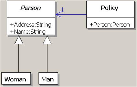 java pattern business logic business logic pattern 187 patterns gallery