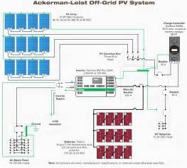 grid solar system wiring diagram 36 wiring diagram