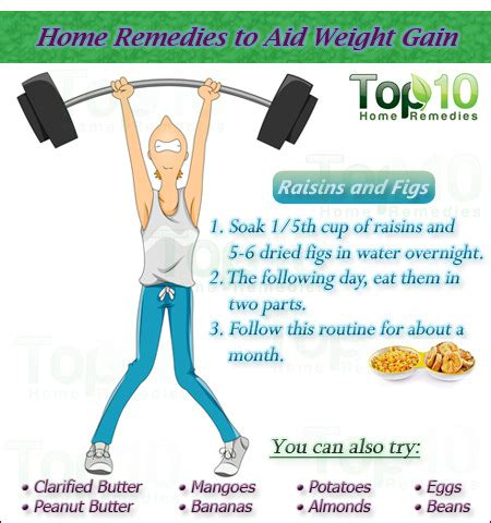home remedies to aid weight gain top 10 home remedies