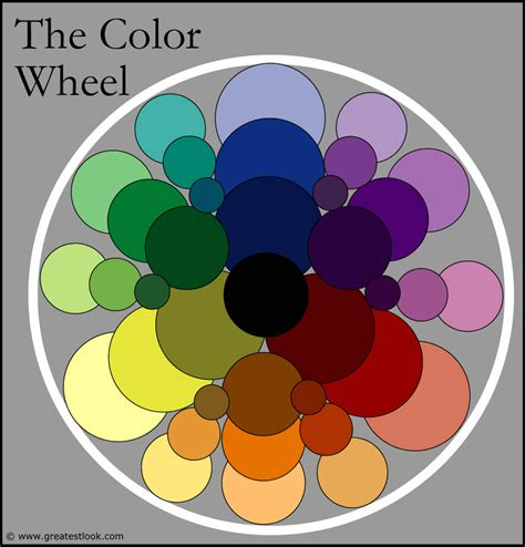 color matching wheel color matching and the color wheel