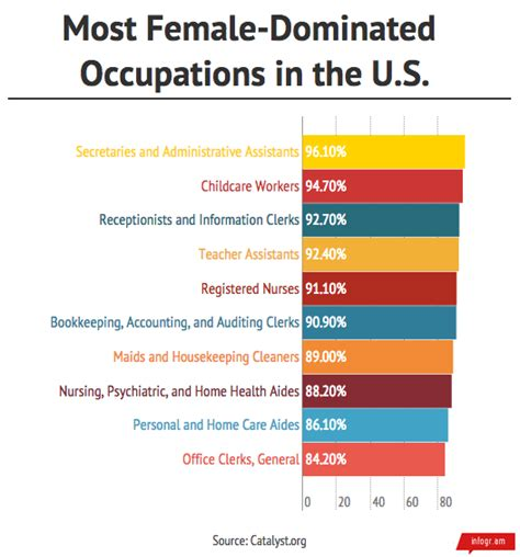 film industry job quiz new film questions the meaning of women s work huffpost