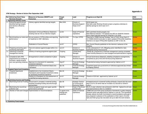 investment plan template templatesz234