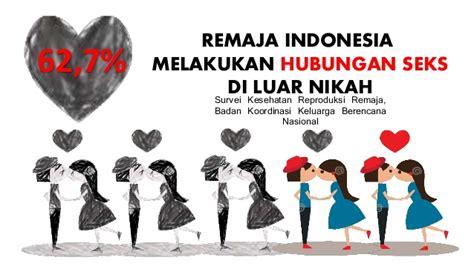 remaja indonesia pergaulan bebas remaja di indonesia