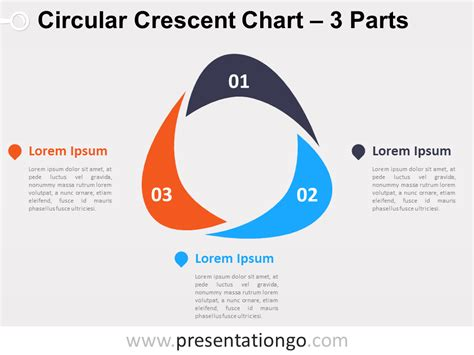 3 Parts Circular Crescent PowerPoint Chart   PresentationGo