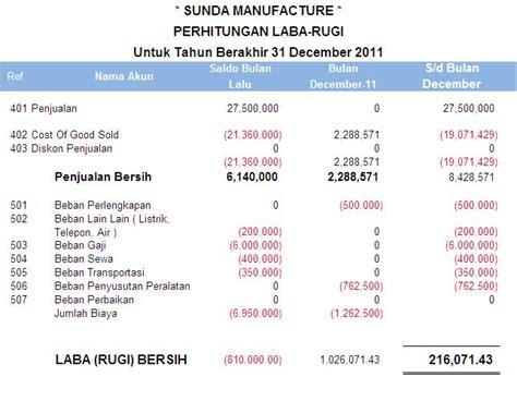 format laporan laba rugi perusahaan manufaktur contoh format laporan laba rugi perusahaan manufaktur