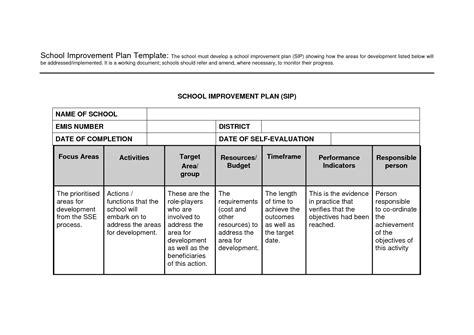 school improvement plan template best photos of developing work plan template personal