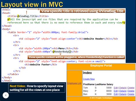 part 59 layout view in mvc sql server net and c video tutorial part 59 layout