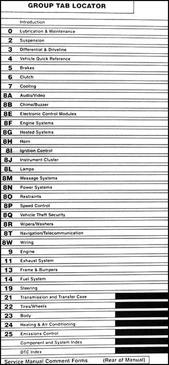 online auto repair manual 2008 dodge ram 1500 seat position control 2011 dodge ram 1500 service manual pdf chimwersi